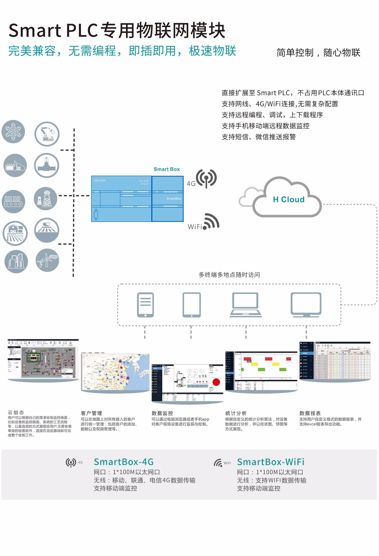 深圳市汇辰自动化技术有限公司|huceen